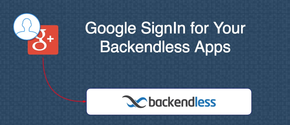 google signin backendless - Google Sign in for your Backendless App