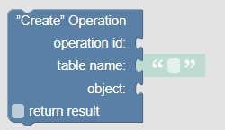 Create object in database with Backendless Codeless Transaction API