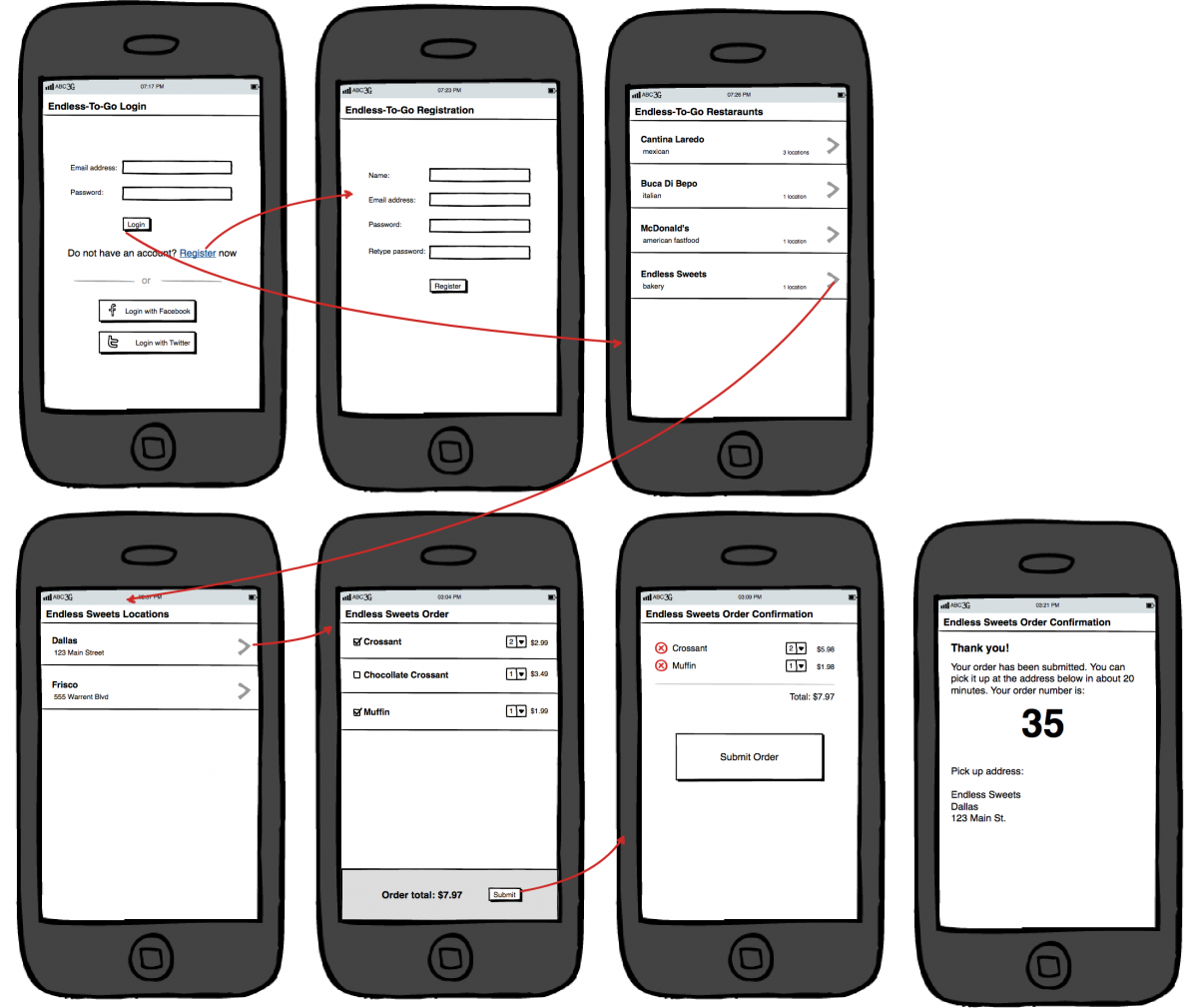 Designing the restaurant app ui mockups backend as a