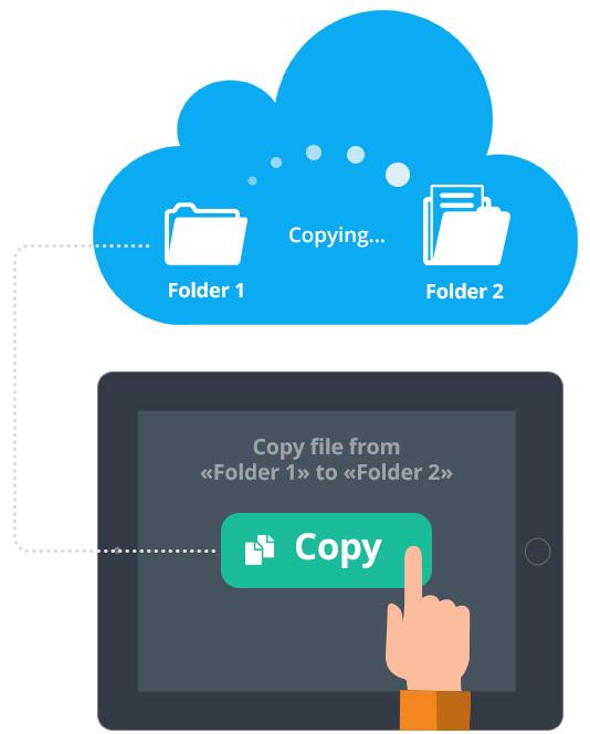 File Upload and Management API | Backend as a Service Platform
