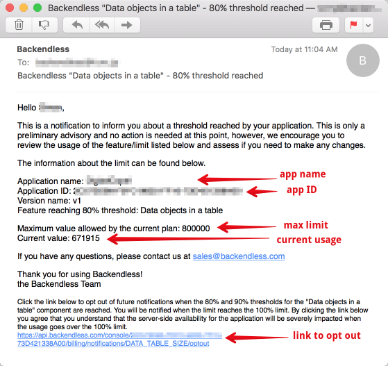 notification email - How billing plans work