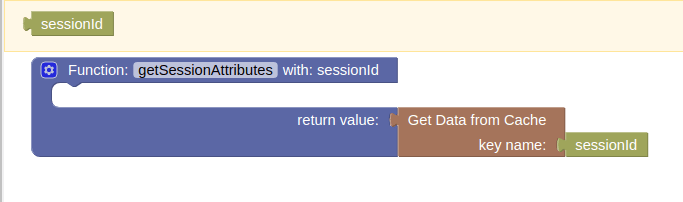Codeless getSessionAttributes Function
