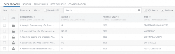 View data in Backendless Database.