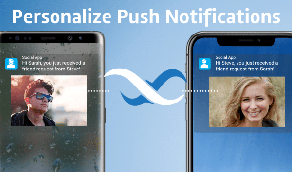 Personalized Push Notification Images Feature