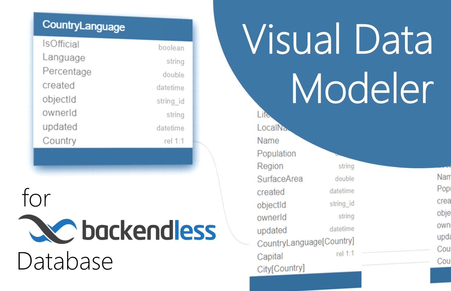 Backendless Visual Data Modeler