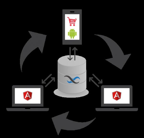 Goods RU Cashback app structure
