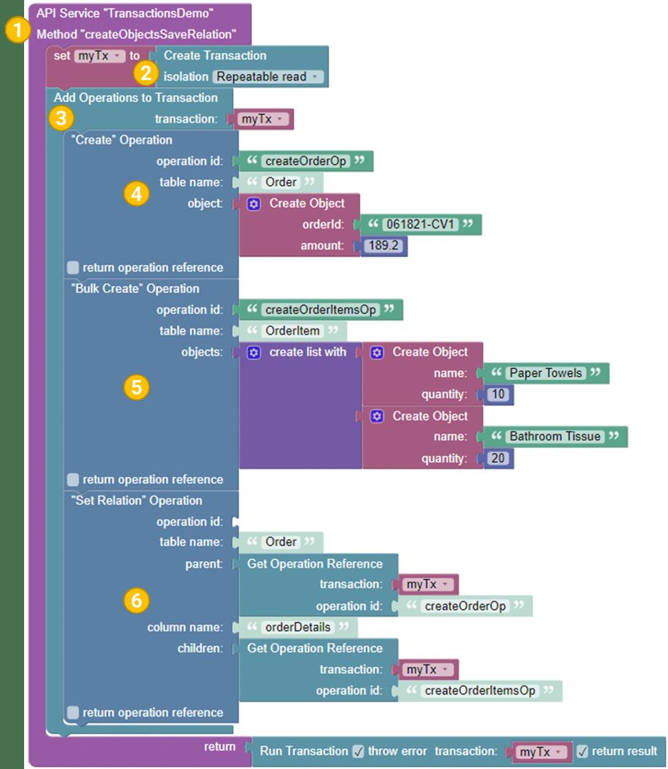 Codeless Transaction API Example
